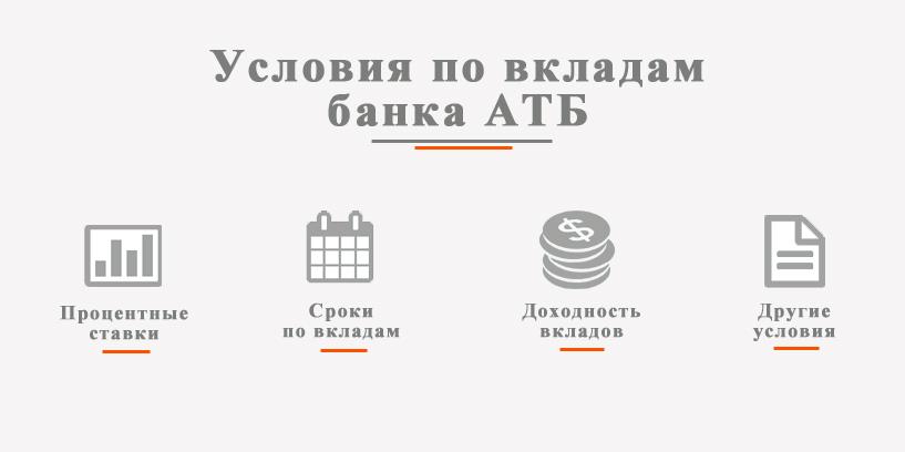 Пенсионные вклады в атб брянская область потребительская корзина
