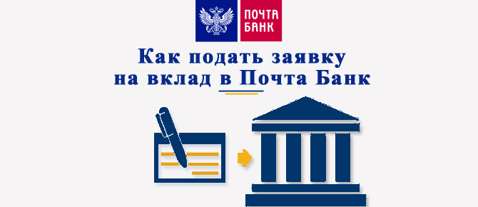 Заявка на вклад в Почта Банк